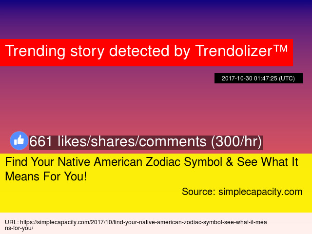 Find Your Native American Zodiac Symbol Amp See What It Means For You