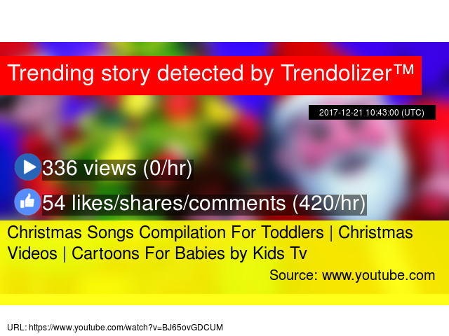 christmas songs compilation for toddlers christmas videos cartoons for babies by kids tv